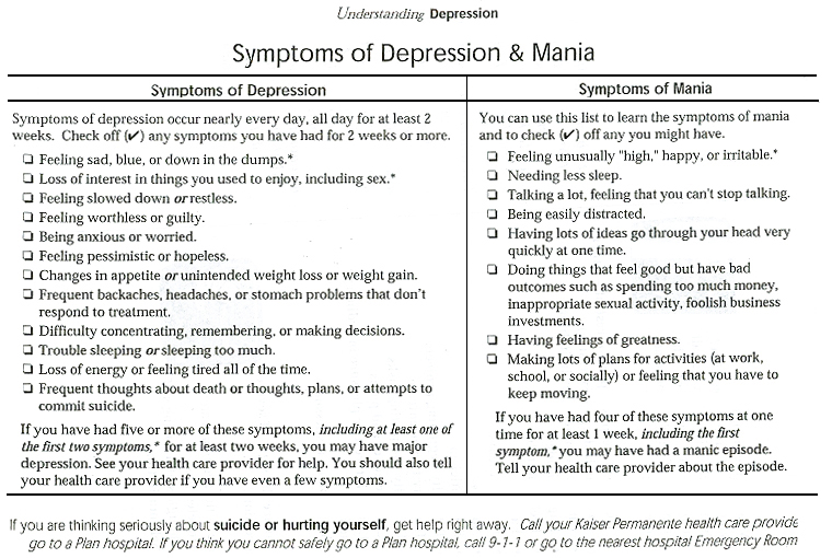 symptoms of manic depression Some people may experience symptoms of mania and depression together in what is called a mixed bipolar state symptoms symptoms of bipolar disorder mask.